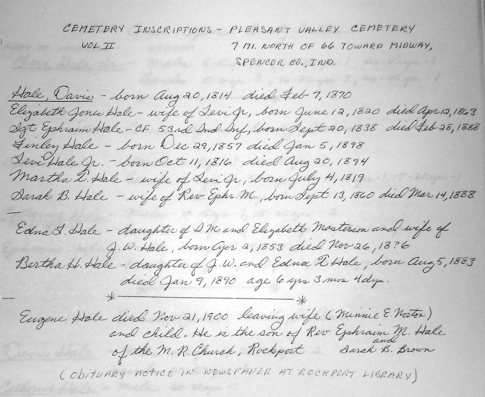 hale s letter to danforth corrected Hale used reason and realized that the girls were frauds, while danforth's judgment was clouded by the fervor of the trials hale and danforth, while both being outsiders with authority, are two very contrasting characters.